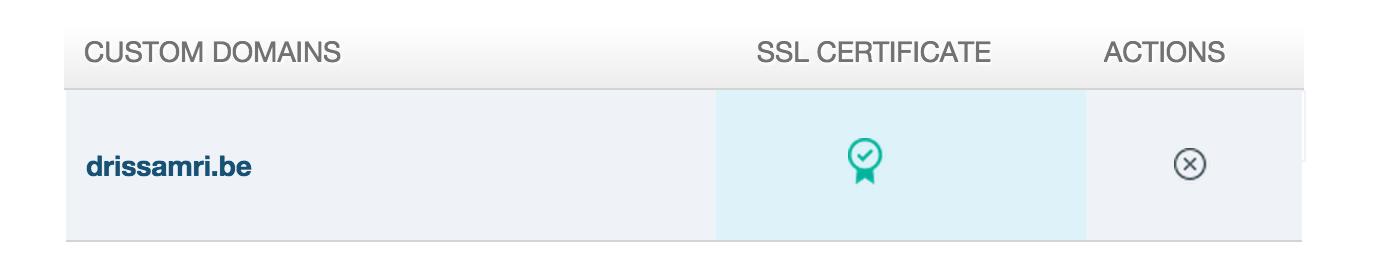Bluemix ssl succesful