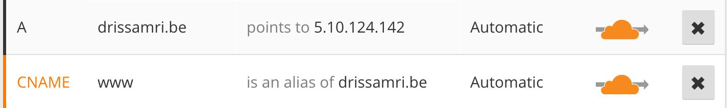 Domain DNS setup